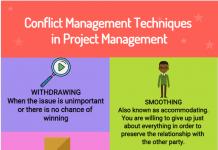 Conflict Management Techniques