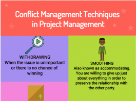 Conflict Management Techniques in the workplace Conflict Resolution Techniques
