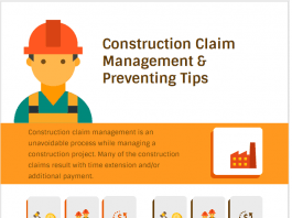 Construction Claim Management Process infographic