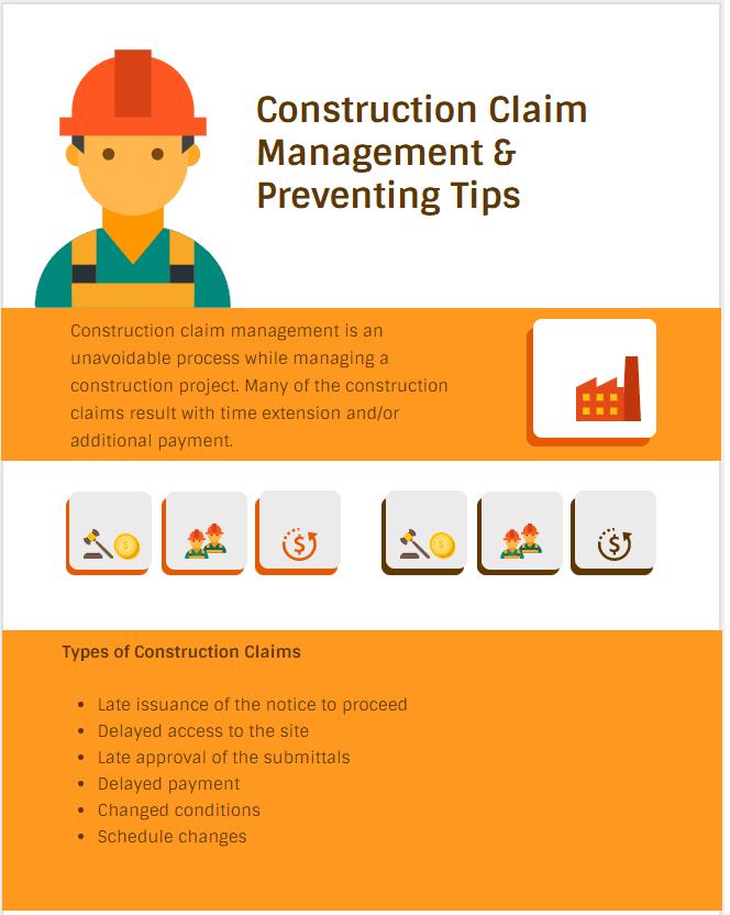 Construction Claim Management Process infographic