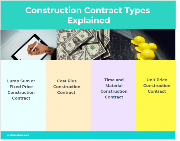 Construction Contract Types pros and cons