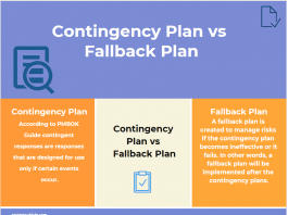 Contingency Plan and Fallback Plan Contingency Plan vs Fallback Plan Examples infographic