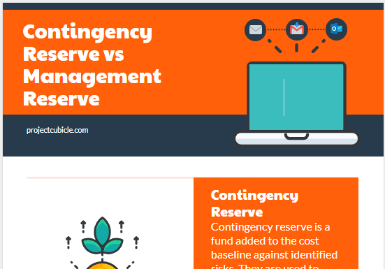 Contingency Reserve vs Management Reserve