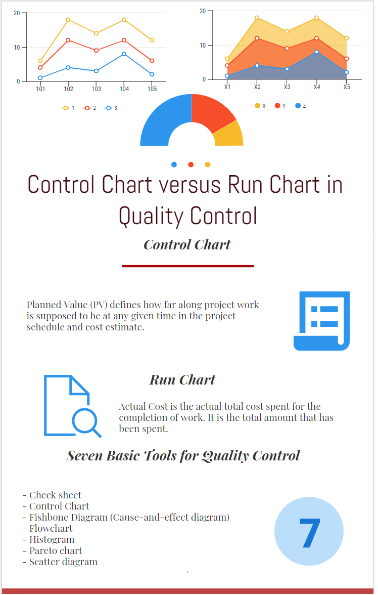 Control Chart versus Run Chart in Quality Control infographic