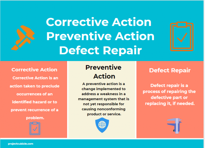 Corrective Action vs Preventive Action vs Defect Repair