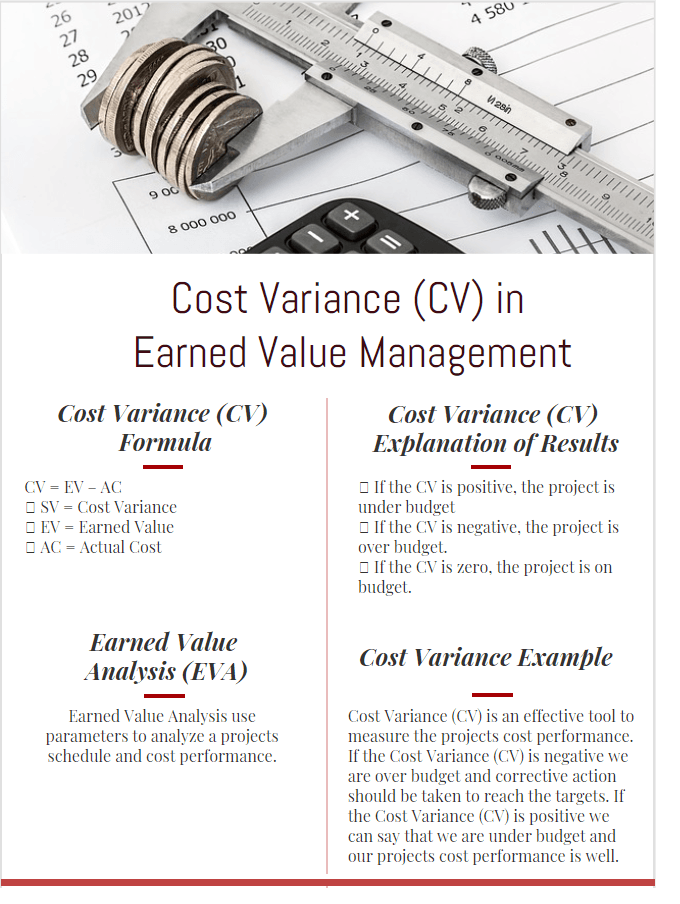 Cost Variance (CV) in Earned Value Management infographic