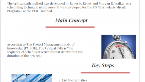 Critical Path Method (CPM) in Project Management