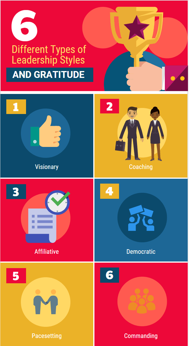 What are the six leadership styles?Different Types of Leadership Styles in Organizations and Management