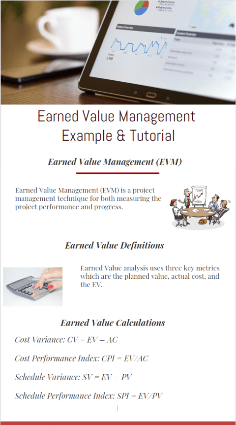 Earned Value Management Example & Tutorial infographic