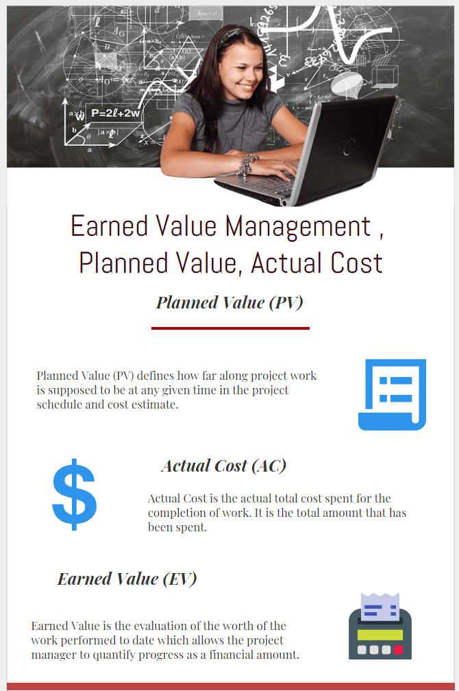 Earned Value Management , Planned Value, Actual Cost