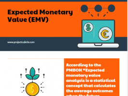 Expected Monetary Value Calculation & Expected Monetary Value Examples Analysis and Calculation