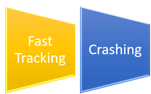 Schedule compression Fast Tracking Crashing