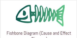 Fishbone Diagram (Cause and Effect Diagram) Ishikawa Diagram