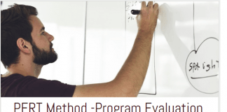PERT Method -Program Evaluation and Review Technique Example infographic