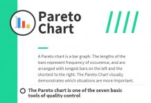 Pareto Chart Pareto Analysis Infographic