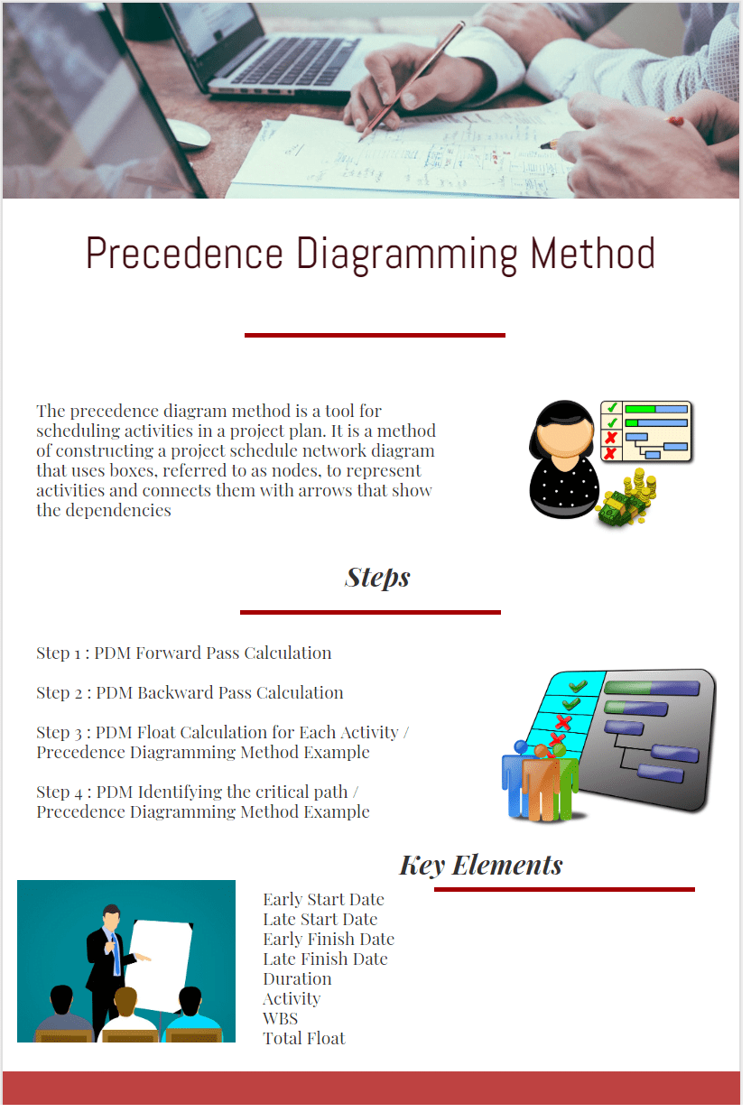 Precedence Diagramming Method infographic e