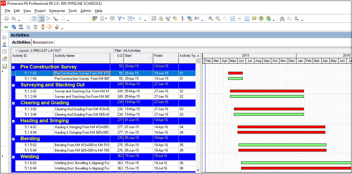 Primavera P6 Resources Figure 1