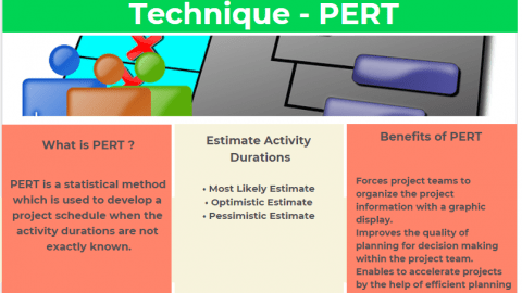 Program Evaluation Review Technique - PERT