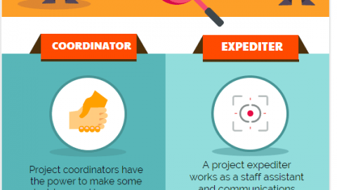 Project Coordinator vs Project Expediter infographic