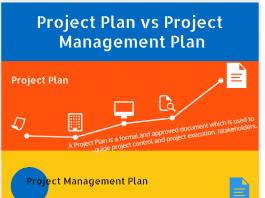 Project Plan vs Project Management Plan