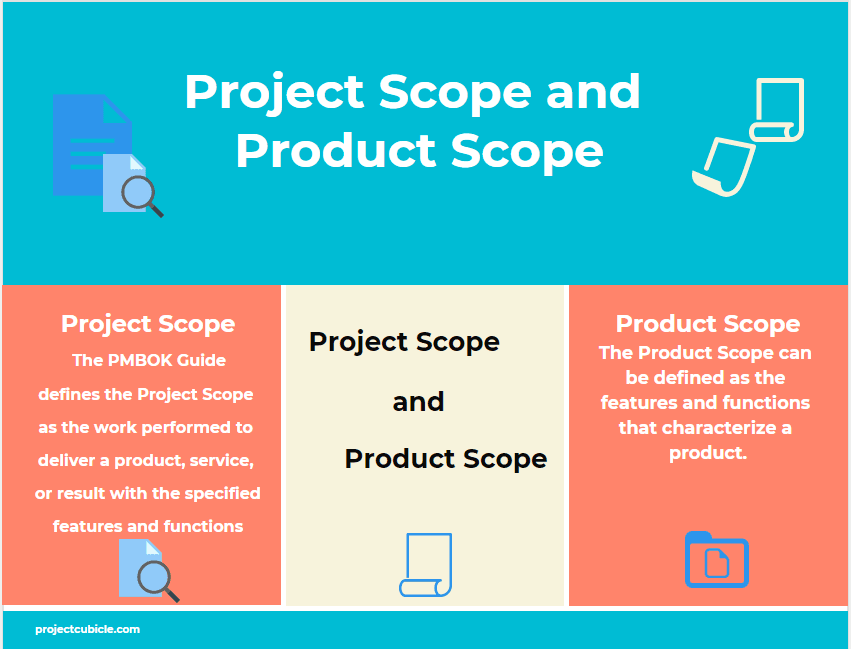 Project Scope vs Product Scope ,Project Scope and Product Scope Example in Project Management infographic