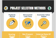 Project Selection Methods for Decision Making