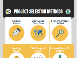 Qualitative Quantitative Project Selection Methods & non financial criteria for project selection