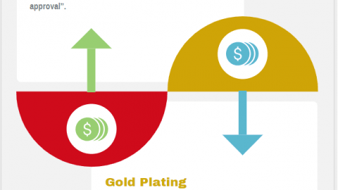 Scope Creep and Gold Plating -Scope Creep vs Gold Plating Examples