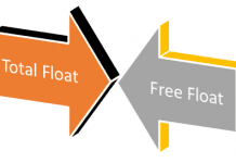 Total Float Versus Free Float in Scheduling