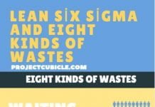 What is Lean Six Sigma ?