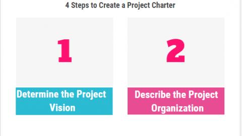 What is a Project Charter How to Create a Project Charter Project Definition Document infographic