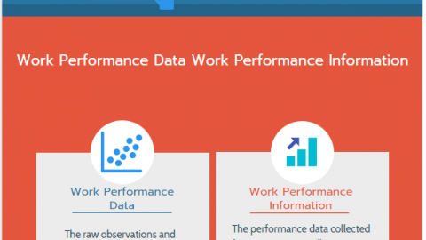 Work Performance Data Work Performance Information
