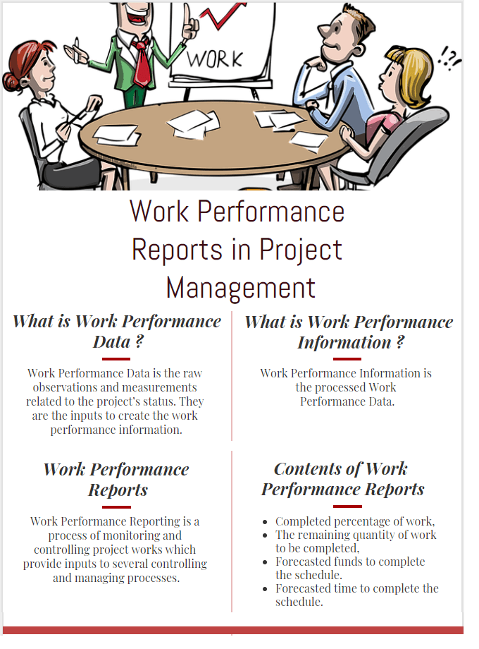 project performance reporting tools and techniques and the importance of work performance reports in project management infographic