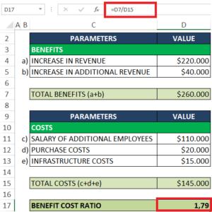 CBA Calculations EXCEL net present value