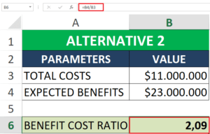 simple benefit-cost ratio EXCEL CALCULATION steps