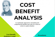 cost benefit analysis example