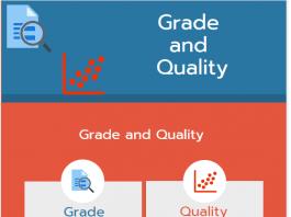grade and quality