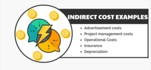 indirect cost examples