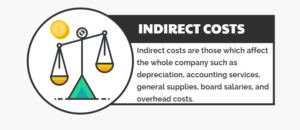 indirect costs vs indirect costs