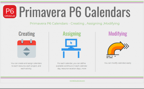 creating, assigning, modifying primavera p6 calendars