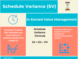 schedule variance formula example infographic