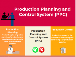 Production Planning and Control System (PPC) PPC