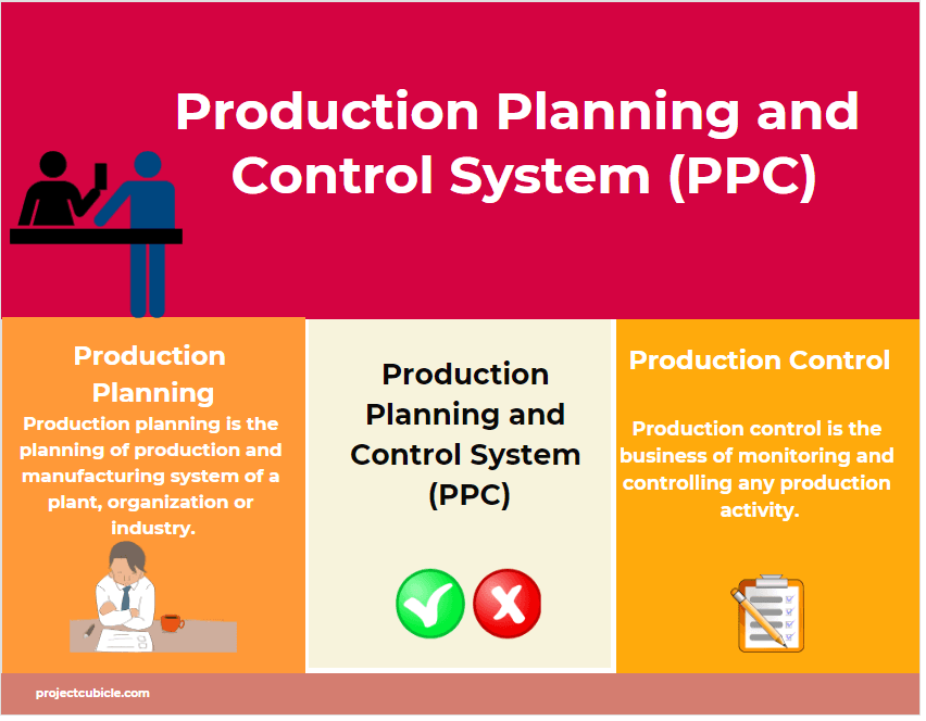 Production Planning and Control System (PPC)