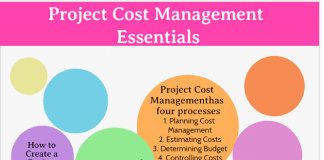 Cost Benefit Analysis Example (CBA Example) - projectcubicle