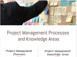 Project Management Processes Process Groups and Knowledge Areas