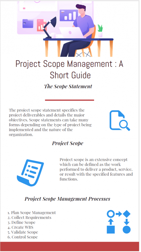 project scope statement and the importance of project scope management processes and techniques in project management infographic