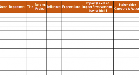 importance of stakeholder management Stakeholder Register Template Example