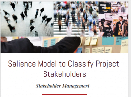 Salience Model to Classify Project Stakeholders infographic