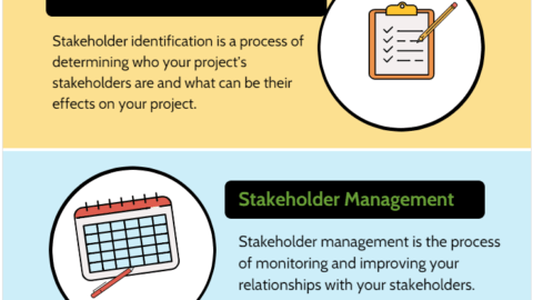 Stakeholder Register in Project Management image