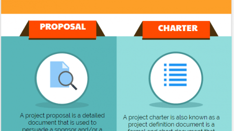 project proposal vs project charter